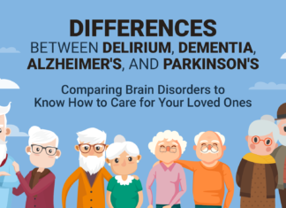 Differences Between Delirium, Dementia, Alzheimer's, and Parkinson's