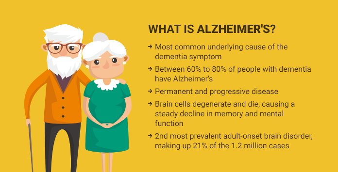 CaregiverConnection-Differences-Between-Delirium-Dementia-Alzheimers-and-Parkinsons-v1_04